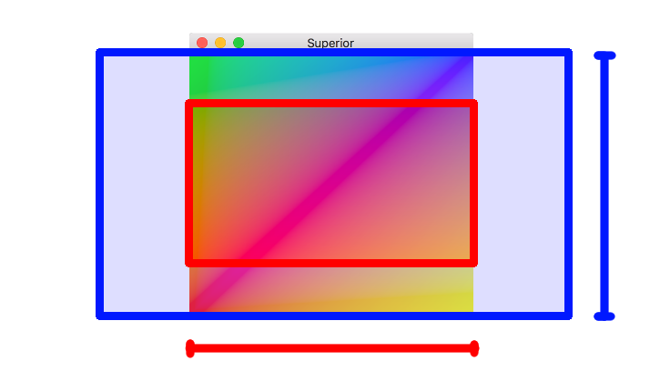 Two possible viewport rectangles